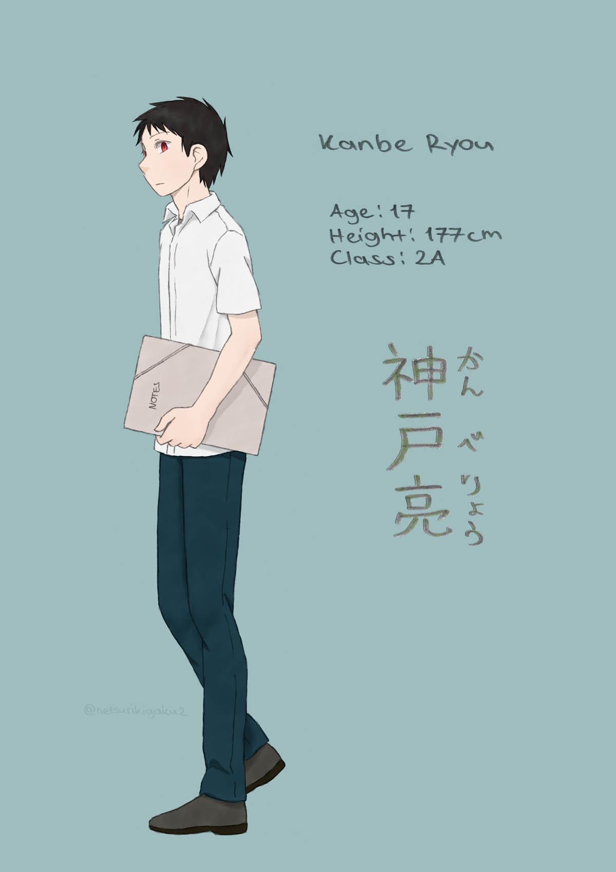 神戸亮のキャラクター紹介